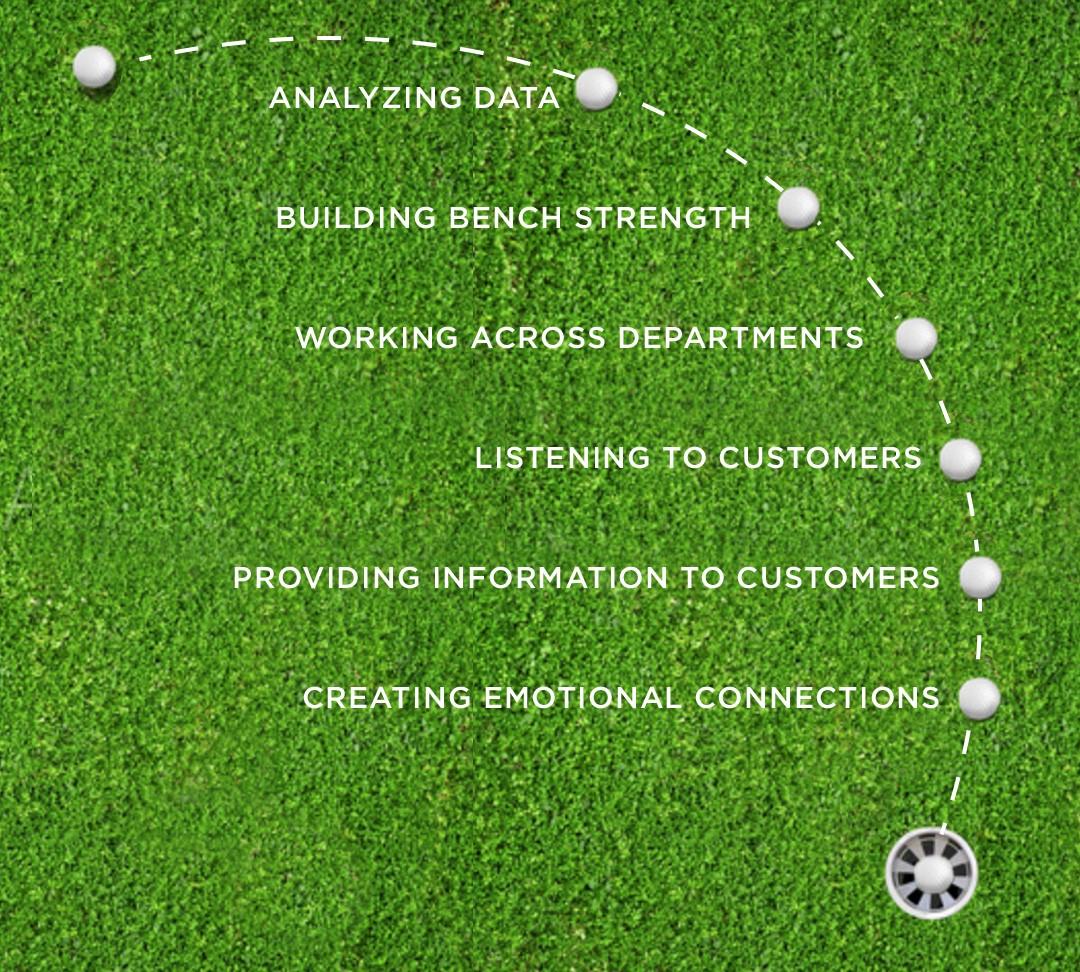 modern-marketing-skills-j-carcamo-associates