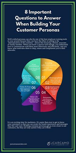 brand persona infographic
