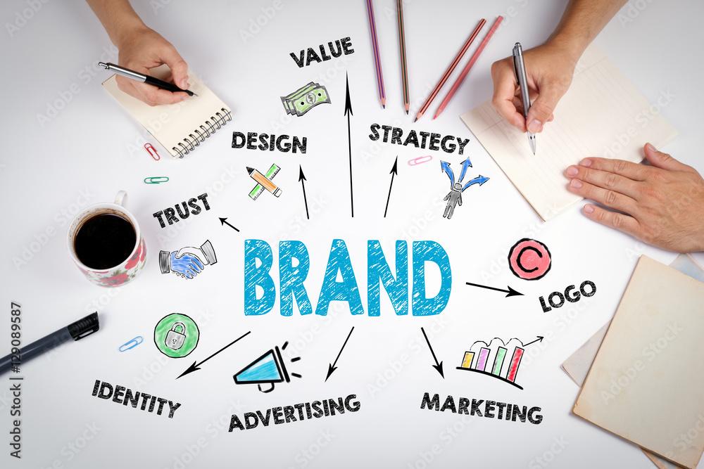 branding advertising